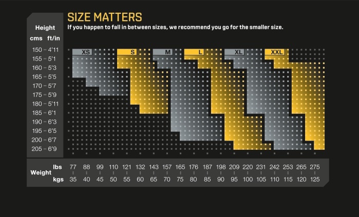 SKINS Size Chart